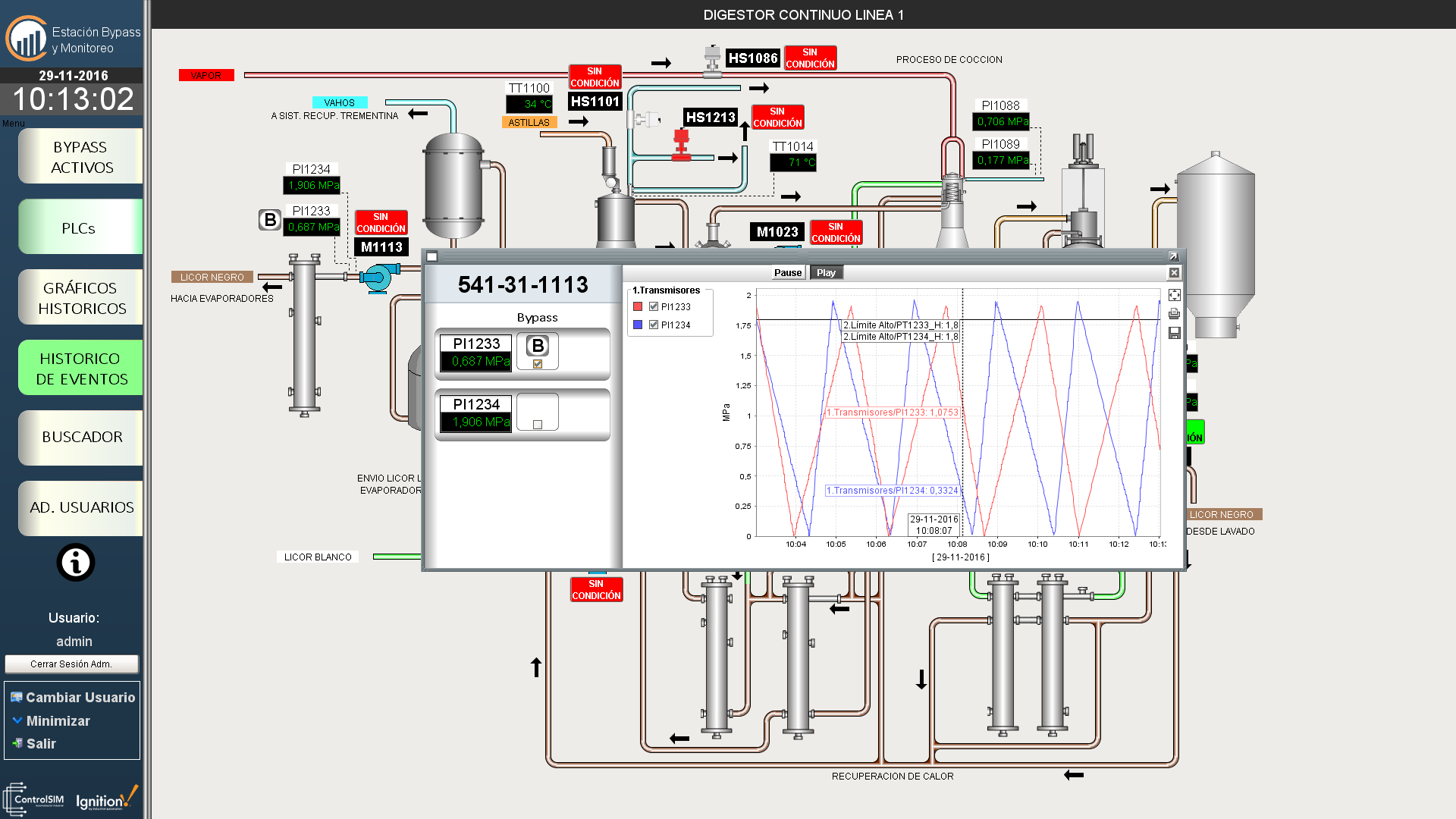 Estacion de monitoreo graficos en tiempo real
