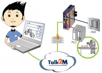 Esquema conexión eWON Talk2M